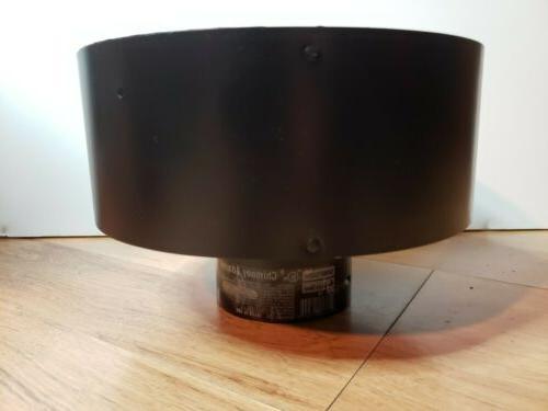 3pvp inner diameter